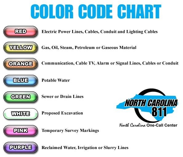 811_color_code_chart_large